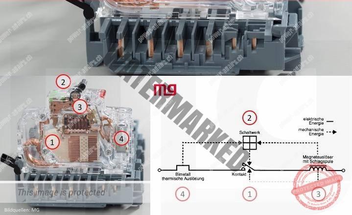 Leistungsschutzschalter ABB Smissline TP System mit Bezeichnung der Funktionseinheiten im Schema