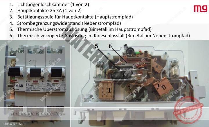 SMCB: Ansicht von vorne und Ansicht von der Seite in ein geöffnetes Gerät. Mit Legende der Beschreibung der einzelnen Komponenten