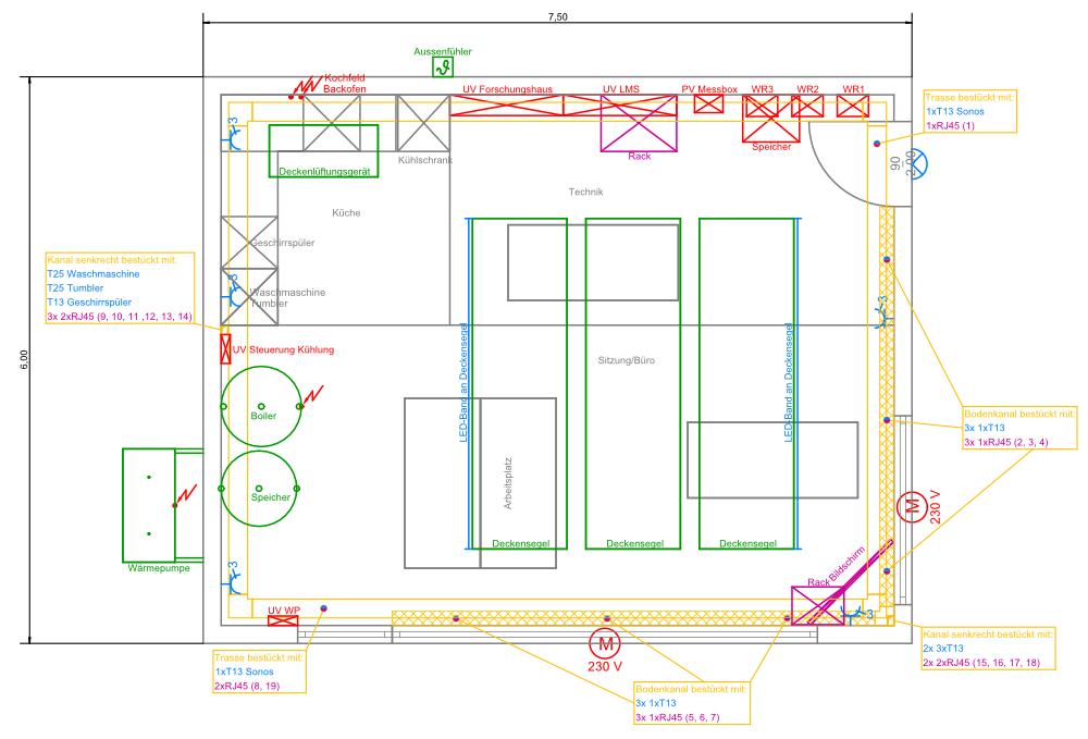 Das Bild zeigt den Grundriss als Installations-Apparateplan mit den wichtigsten Komponenten und Funktionseinheiten.