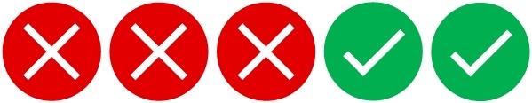 Rating: drei rote Kreuze, 2 grüne Haken, dh. eher nicht zutreffend.